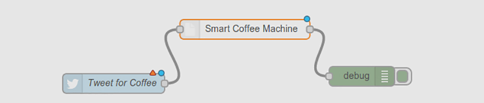 Home automation, coffee machine